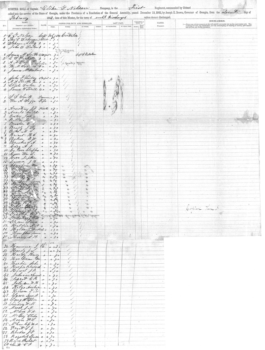 1st Regiment, Georgia Bridge Guard Company F, Partial Muster Roll